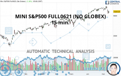 MINI S&P500 FULL0921 (NO GLOBEX) - 15 min.