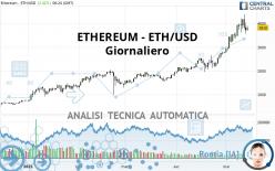 ETHEREUM - ETH/USD - Giornaliero