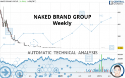 NAKED BRAND GROUP - Weekly