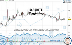 ESPERITE - Daily