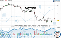 FASTNED - 1H