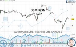 DSM KON - 1H