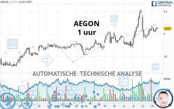 AEGON - 1H