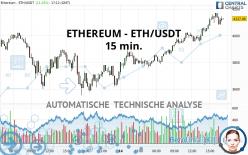 ETHEREUM - ETH/USDT - 15 min.