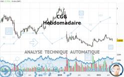 CGG - Wöchentlich