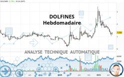 DOLFINES - Wöchentlich
