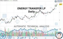 ENERGY TRANSFER LP - Diario