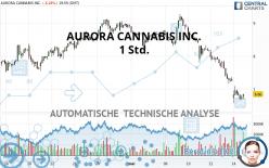 AURORA CANNABIS INC. - 1 Std.
