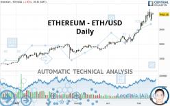 ETHEREUM - ETH/USD - Diario