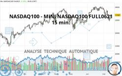 NASDAQ100 - MINI NASDAQ100 FULL0621 - 15 min.