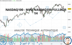 NASDAQ100 - MINI NASDAQ100 FULL0621 - 1H