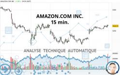 AMAZON.COM INC. - 15 min.