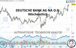 DEUTSCHE BANK AG NA O.N. - Wöchentlich