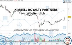 KIMBELL ROYALTY PARTNERS - Wöchentlich