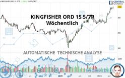 KINGFISHER ORD 15 5/7P - Wöchentlich