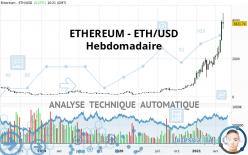 ETHEREUM - ETH/USD - Wekelijks