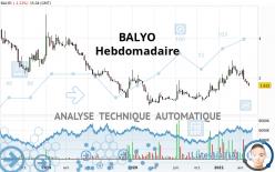 BALYO - Wekelijks