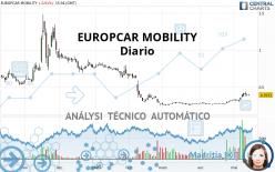 EUROPCAR MOBILITY - Diario