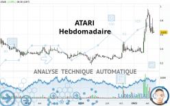 ATARI - Wekelijks