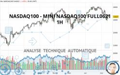 NASDAQ100 - MINI NASDAQ100 FULL0621 - 1 uur