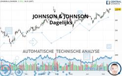JOHNSON & JOHNSON - Dagelijks
