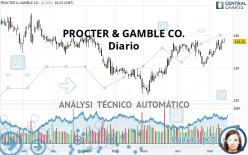 PROCTER & GAMBLE CO. - Dagelijks