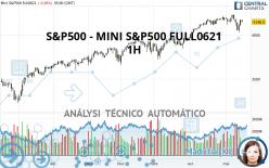 S&P500 - MINI S&P500 FULL0621 - 1 Std.