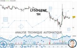 LYSOGENE - 1 uur