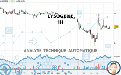 LYSOGENE - 1 Std.