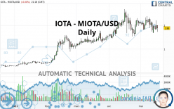 IOTA - MIOTA/USD - Daily