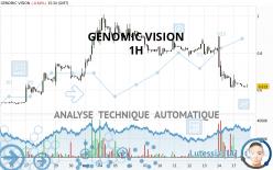 GENOMIC VISION - 1H