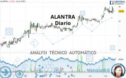 ALANTRA - Dagelijks