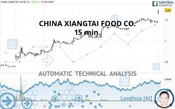 CHINA XIANGTAI FOOD CO. - 15 min.