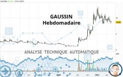 GAUSSIN - Wekelijks