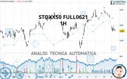 STOXX50 FULL0921 - 1H