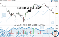 ESTOXX50 FULL0921 - 1H