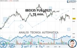 IBEX35 FULL0721 - 15 min.