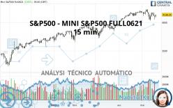 S&P500 - MINI S&P500 FULL0921 - 15 min.