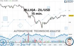 ZILLIQA - ZIL/USD - 15 min.
