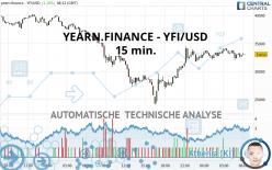 YEARN.FINANCE - YFI/USD - 15 min.