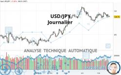 usd jpy forex analizė