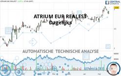 ATRIUM EUR REALEST - Dagelijks