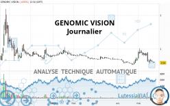 GENOMIC VISION - Journalier