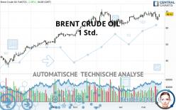 BRENT CRUDE OIL - 1 Std.