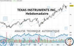 TEXAS INSTRUMENTS INC. - Hebdomadaire