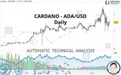 CARDANO - ADA/USD - Daily