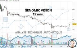GENOMIC VISION - 15 min.