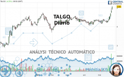TALGO - Diario