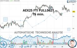 AEX25 FTI FULL0721 - 15 min.