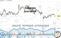 FAGRON - Journalier